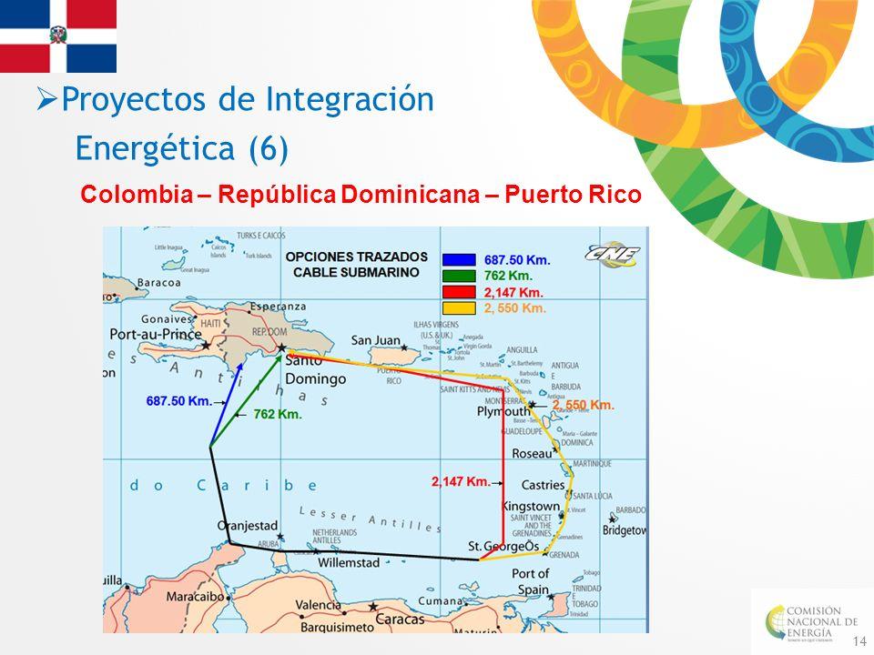 Proyectos de Integración Energética (6)