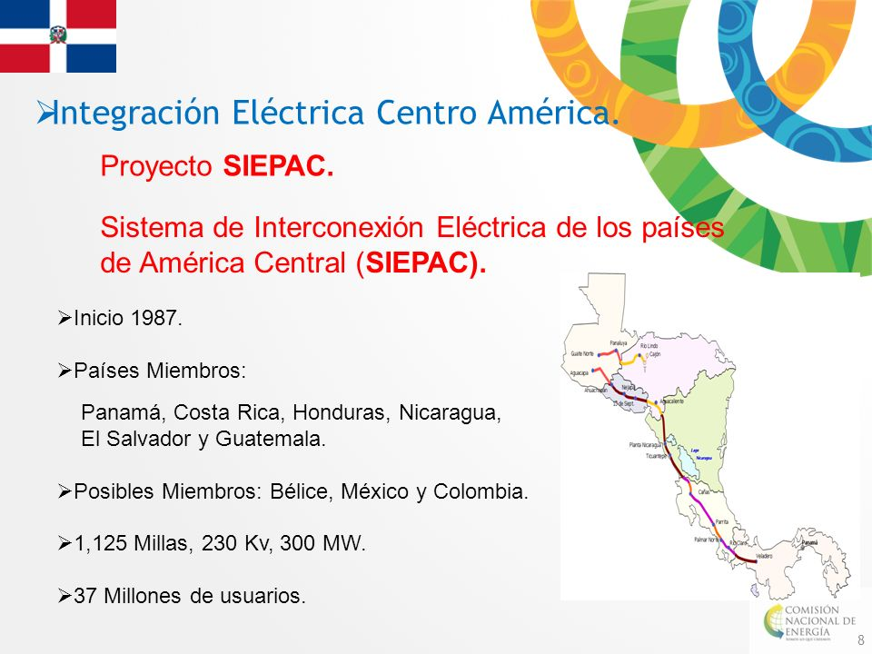Integración Eléctrica Centro América.