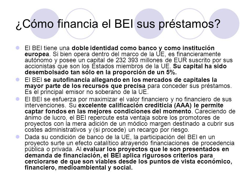 ¿Cómo financia el BEI sus préstamos