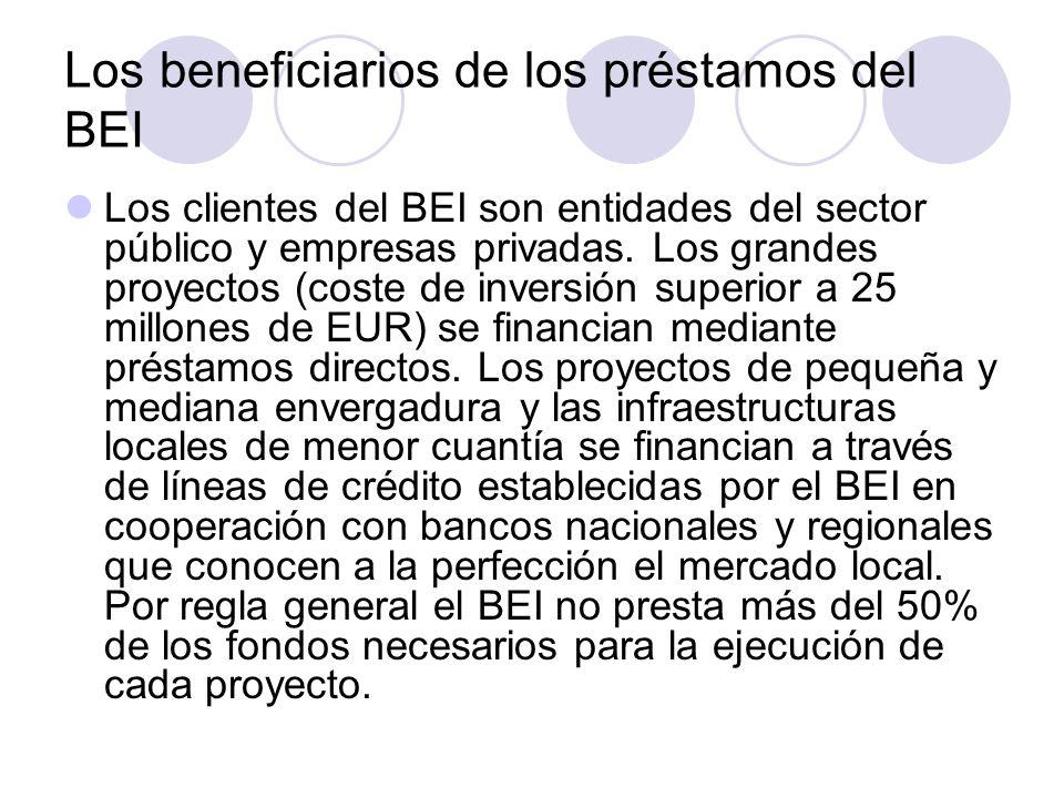 Los beneficiarios de los préstamos del BEI