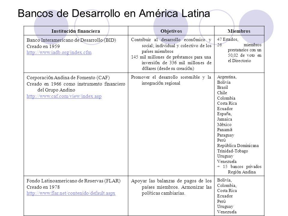 Bancos de Desarrollo en América Latina