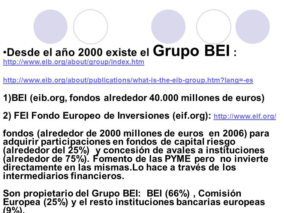 Desde el año 2000 existe el Grupo BEI : http://www. eib