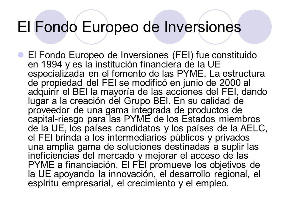 El Fondo Europeo de Inversiones