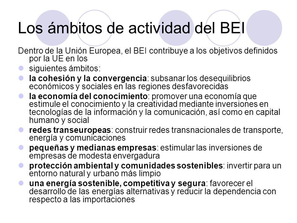 Los ámbitos de actividad del BEI