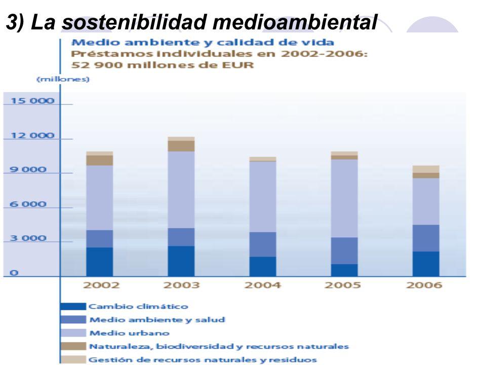 3) La sostenibilidad medioambiental