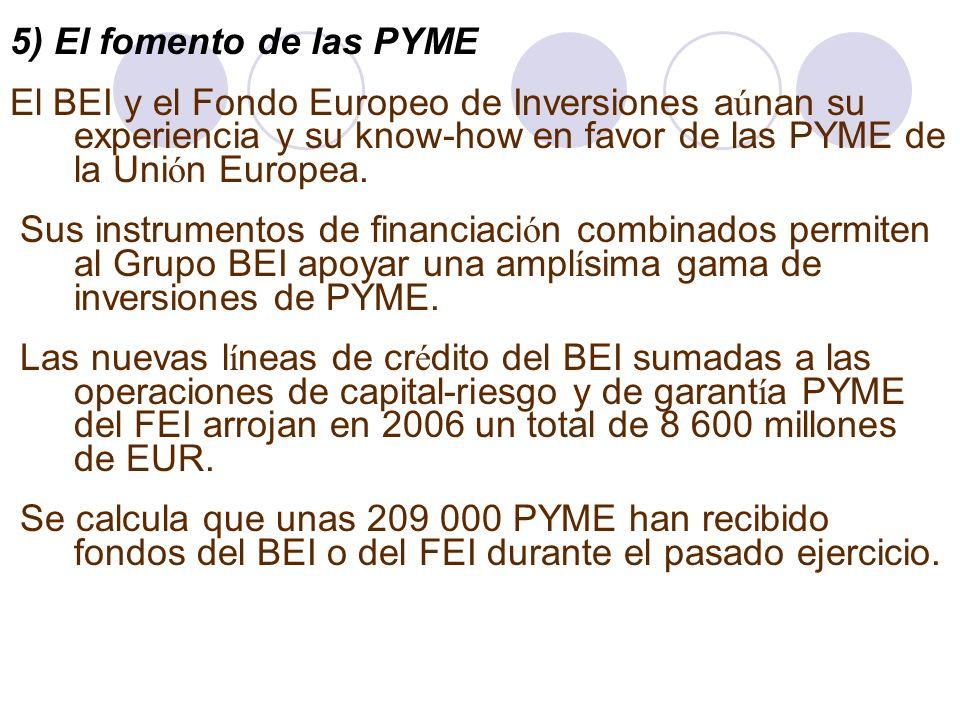 5) El fomento de las PYME El BEI y el Fondo Europeo de Inversiones aúnan su experiencia y su know-how en favor de las PYME de la Unión Europea.