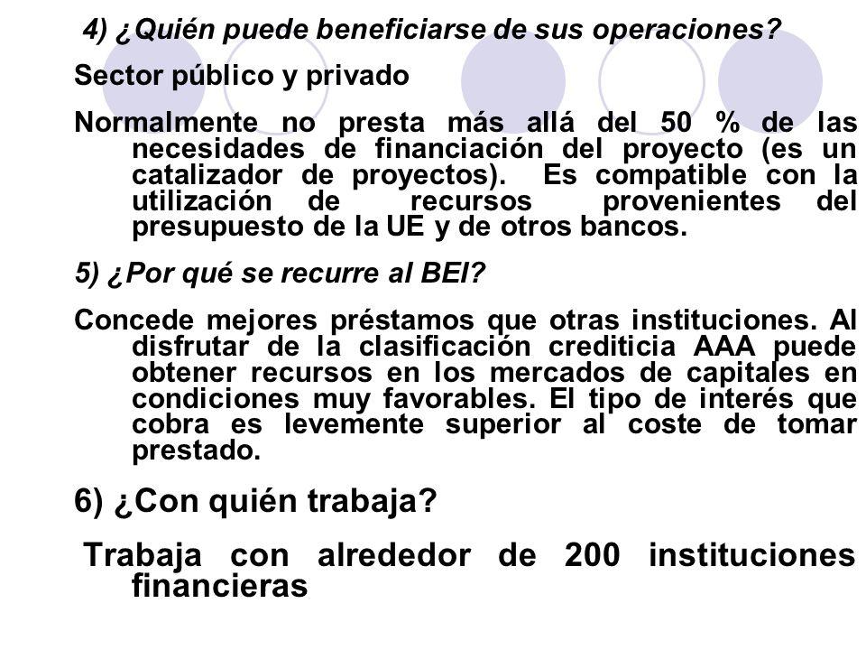 Trabaja con alrededor de 200 instituciones financieras