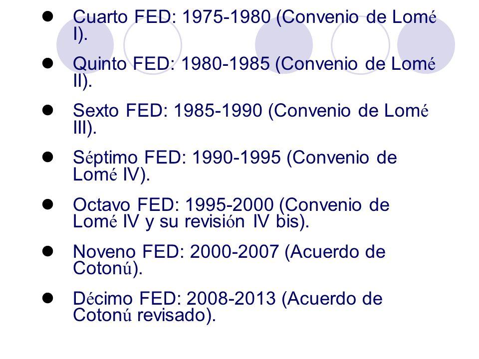 Cuarto FED: 1975-1980 (Convenio de Lomé I).