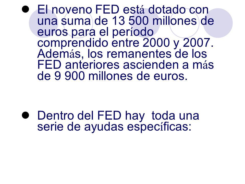 El noveno FED está dotado con una suma de 13 500 millones de euros para el período comprendido entre 2000 y 2007. Además, los remanentes de los FED anteriores ascienden a más de 9 900 millones de euros.