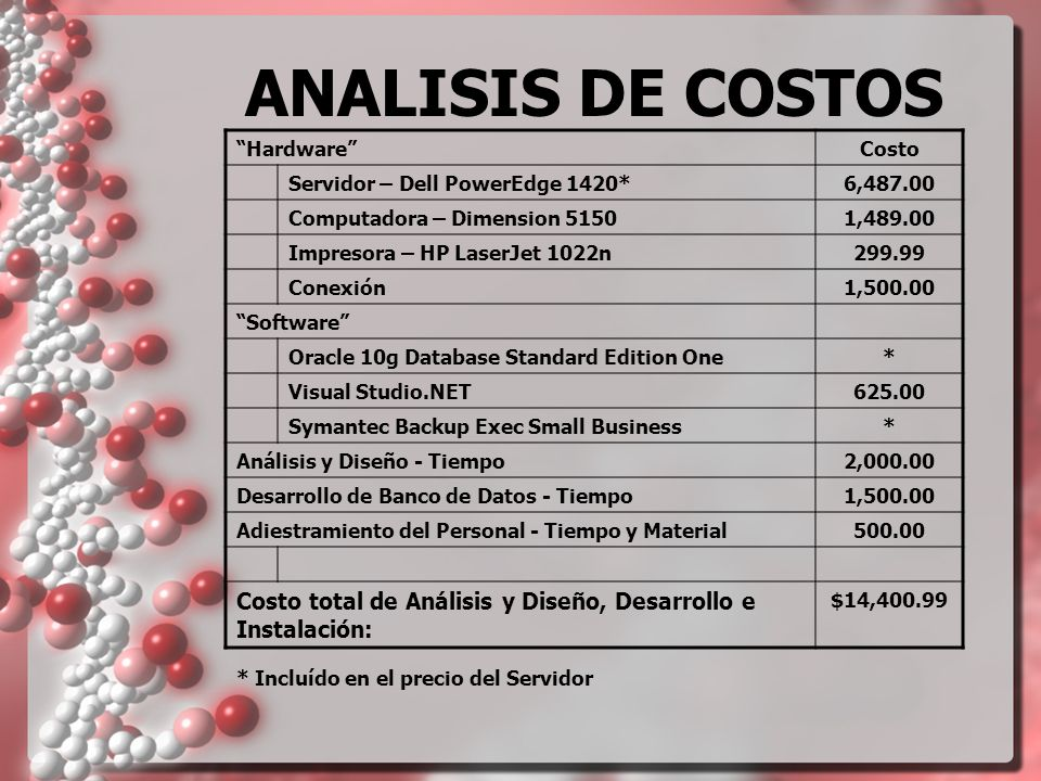 ANALISIS DE COSTOS Hardware Costo. Servidor – Dell PowerEdge 1420* 6,487.00. Computadora – Dimension 5150.