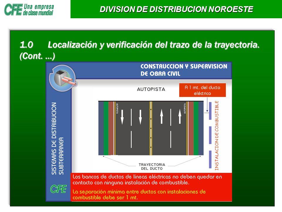 1.0 Localización y verificación del trazo de la trayectoria. (Cont. …)