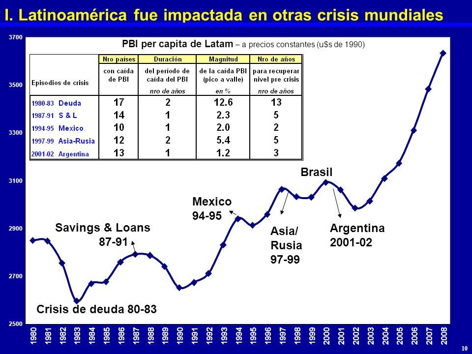 I. Latinoamérica fue impactada en otras crisis mundiales