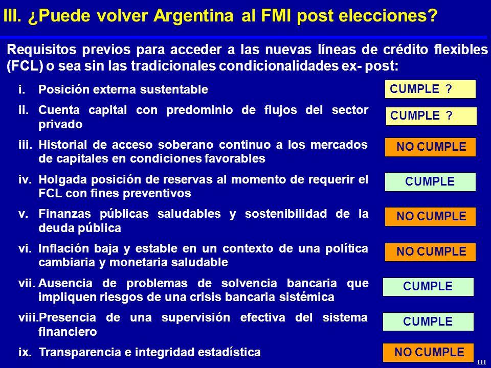 III. ¿Puede volver Argentina al FMI post elecciones