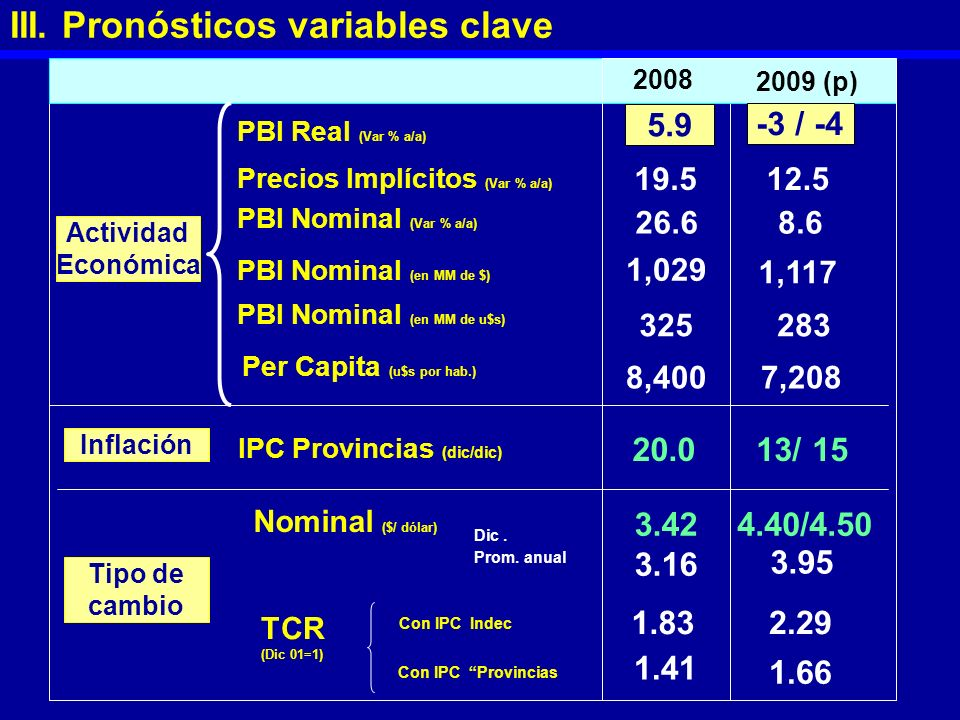 III. Pronósticos variables clave