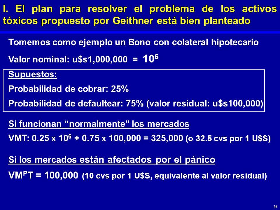 I. El plan para resolver el problema de los activos tóxicos propuesto por Geithner está bien planteado