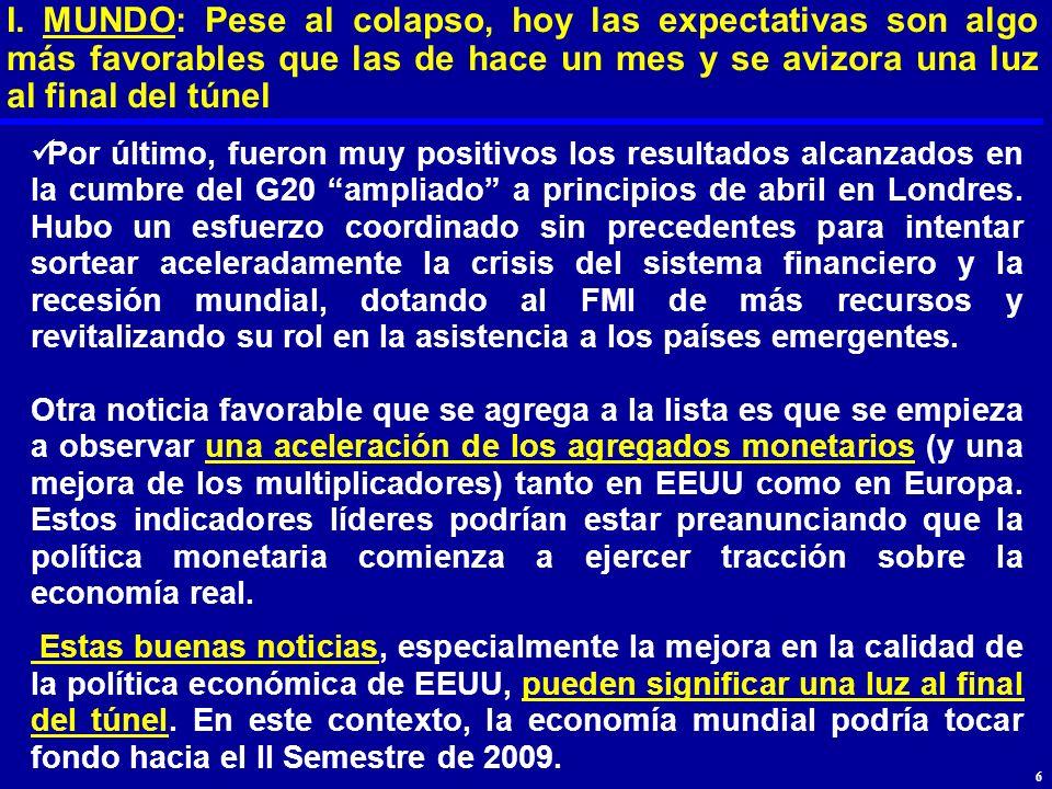I. MUNDO: Pese al colapso, hoy las expectativas son algo más favorables que las de hace un mes y se avizora una luz al final del túnel