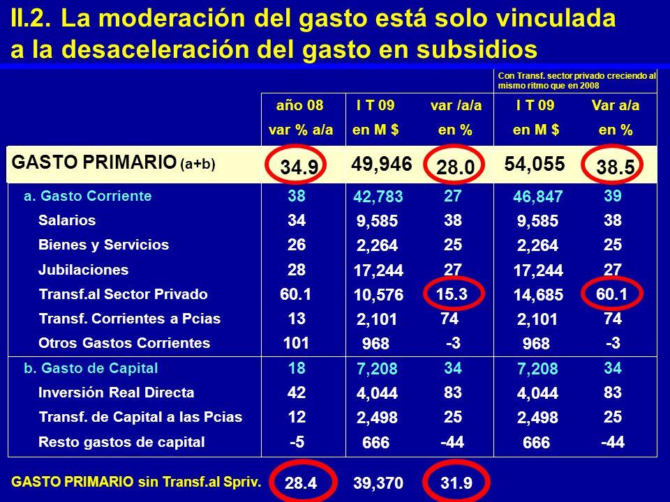 II.2. La moderación del gasto está solo vinculada a la desaceleración del gasto en subsidios