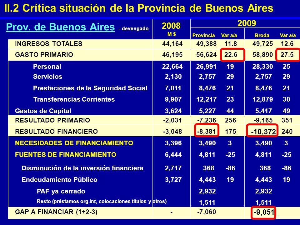 II.2 Crítica situación de la Provincia de Buenos Aires