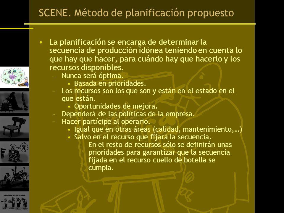 SCENE. Método de planificación propuesto