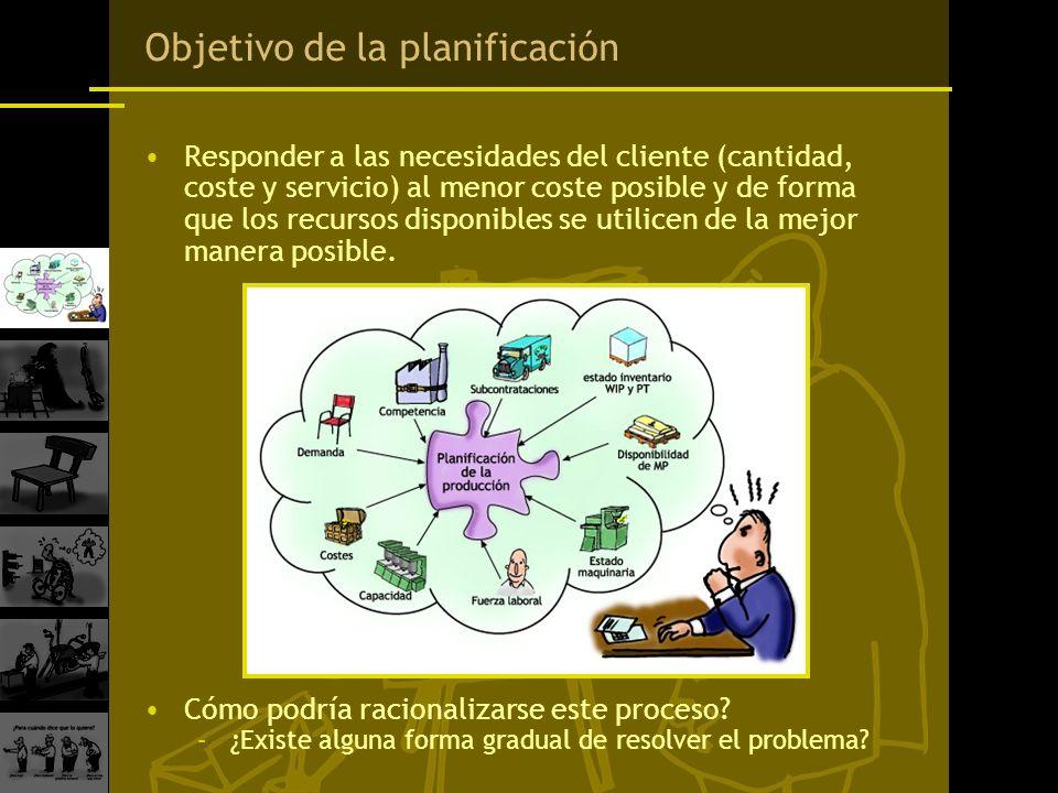 Objetivo de la planificación