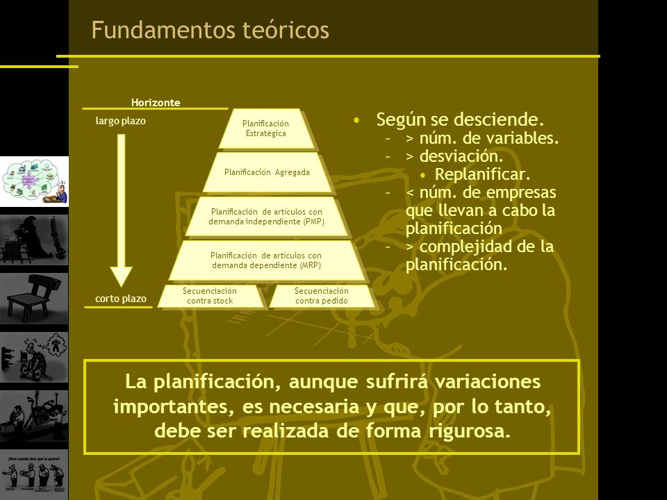 Fundamentos teóricoslargo plazo. corto plazo. Horizonte. Planificación. Estratégica. Según se desciende.