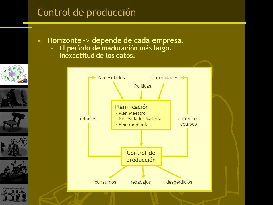 Control de producción Horizonte -> depende de cada empresa.