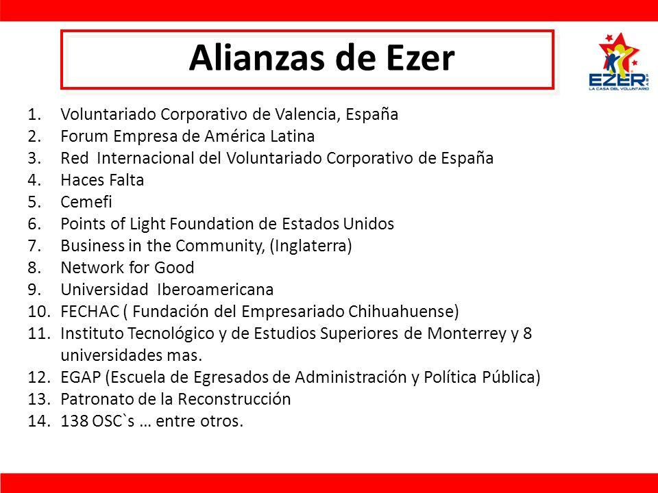 Alianzas de Ezer Voluntariado Corporativo de Valencia, España