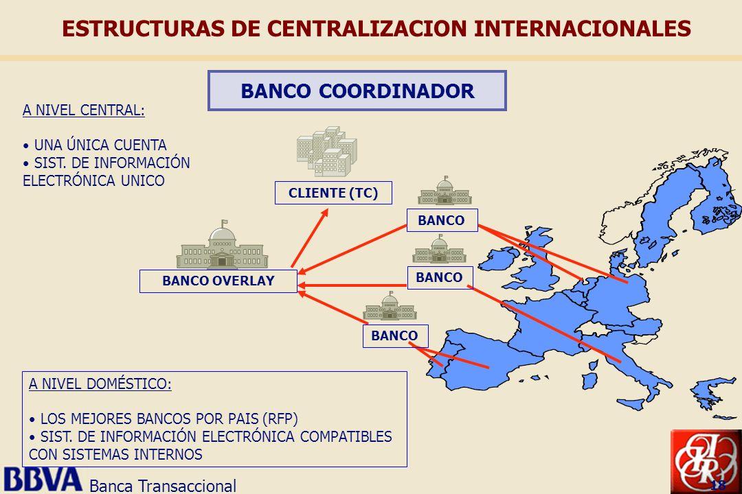 ESTRUCTURAS DE CENTRALIZACION INTERNACIONALES