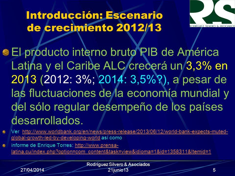 Introducción: Escenario de crecimiento 2012/13
