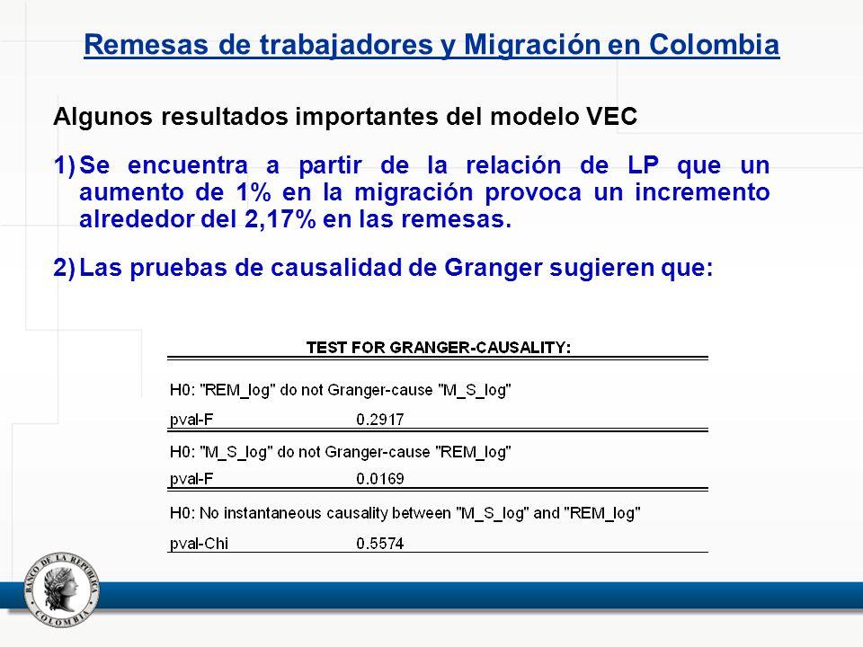 Remesas de trabajadores y Migración en Colombia