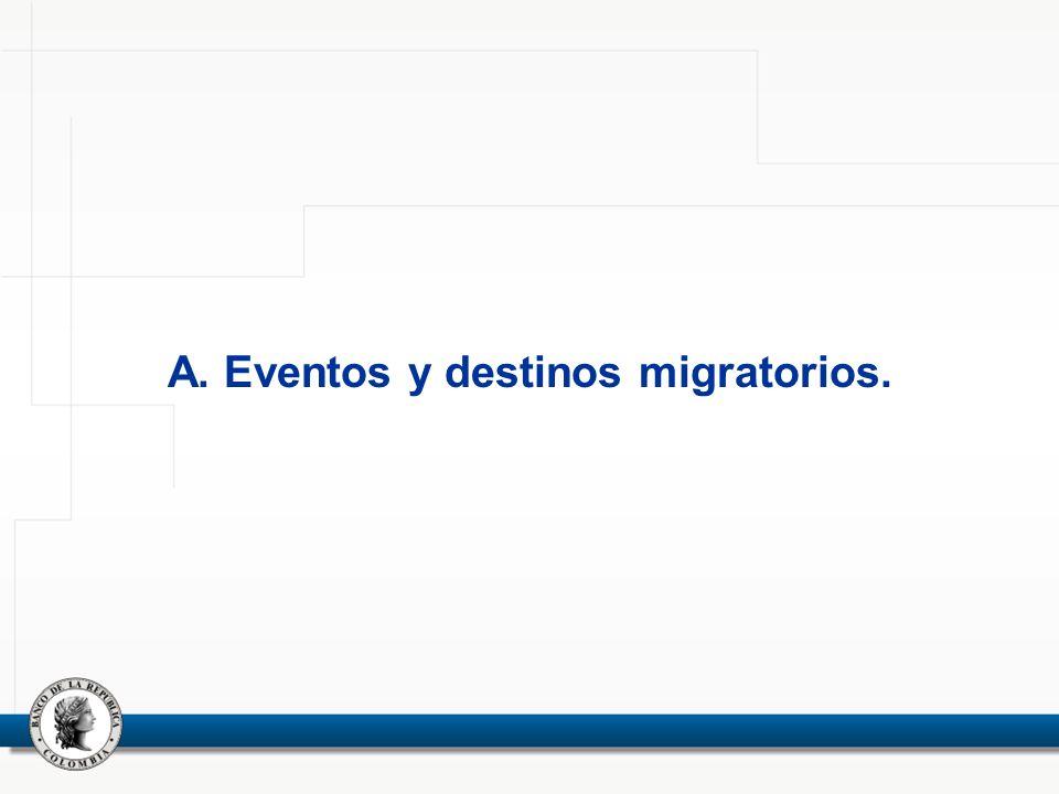 A. Eventos y destinos migratorios.