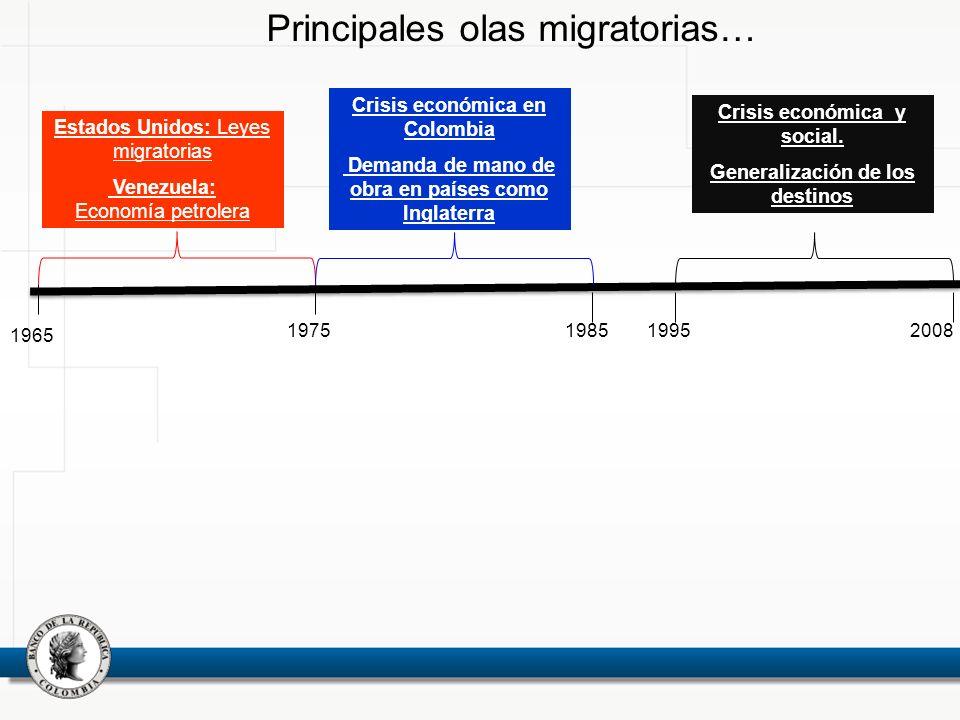 Crisis económica y social. Generalización de los destinos