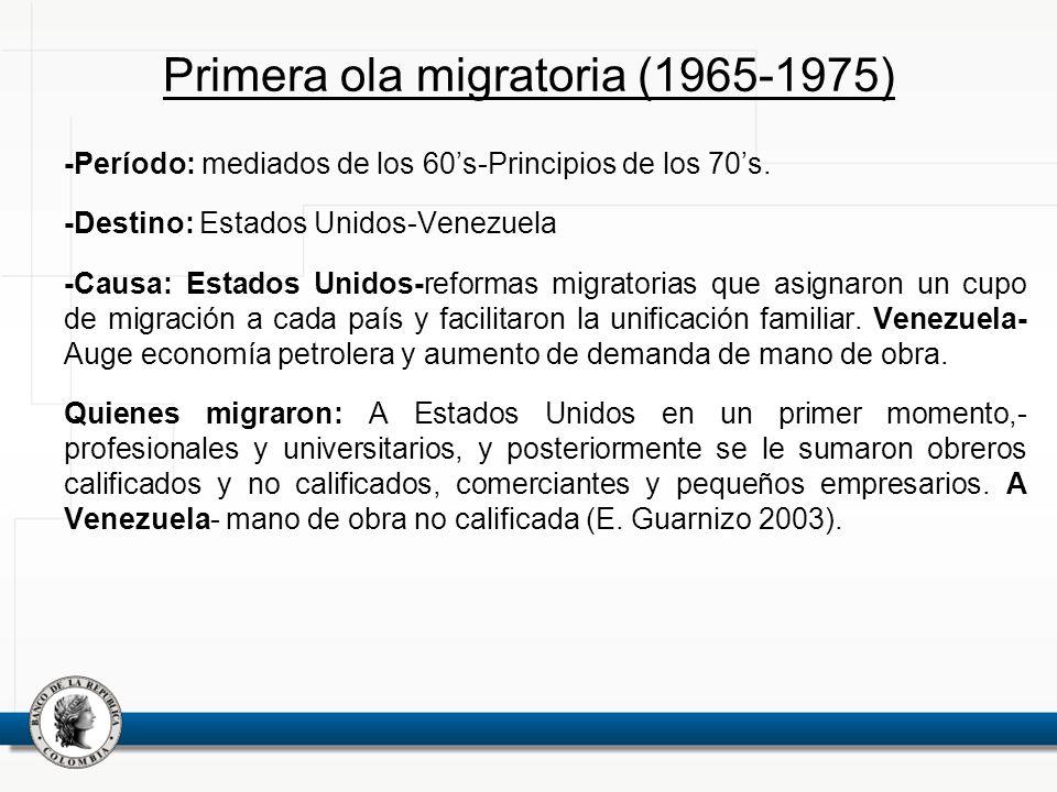 Primera ola migratoria (1965-1975)