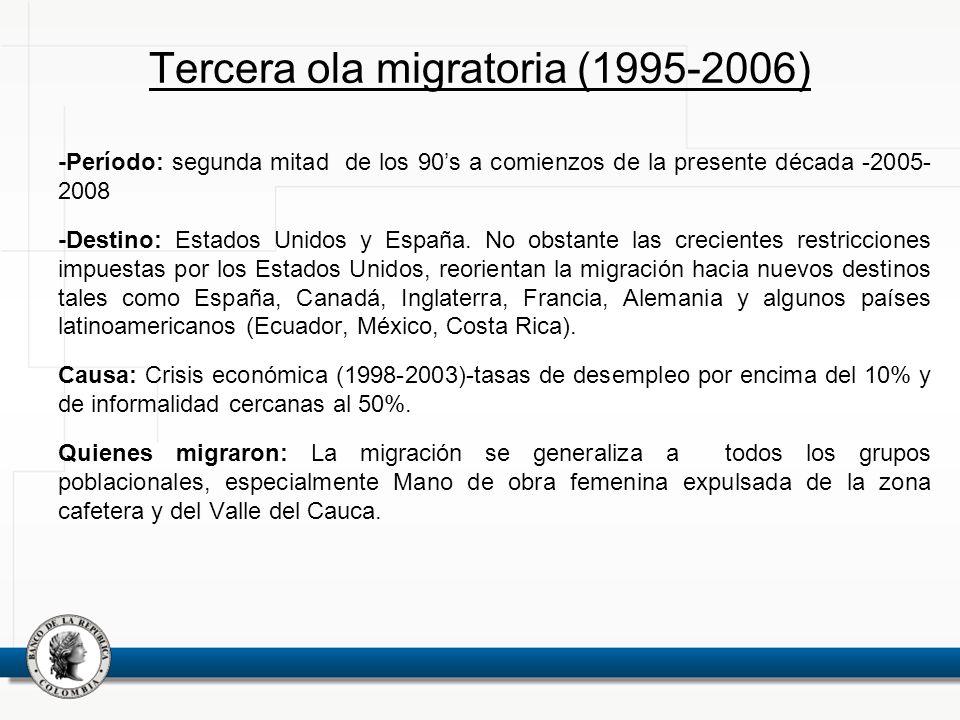Tercera ola migratoria (1995-2006)