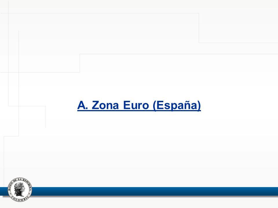 A. Zona Euro (España)