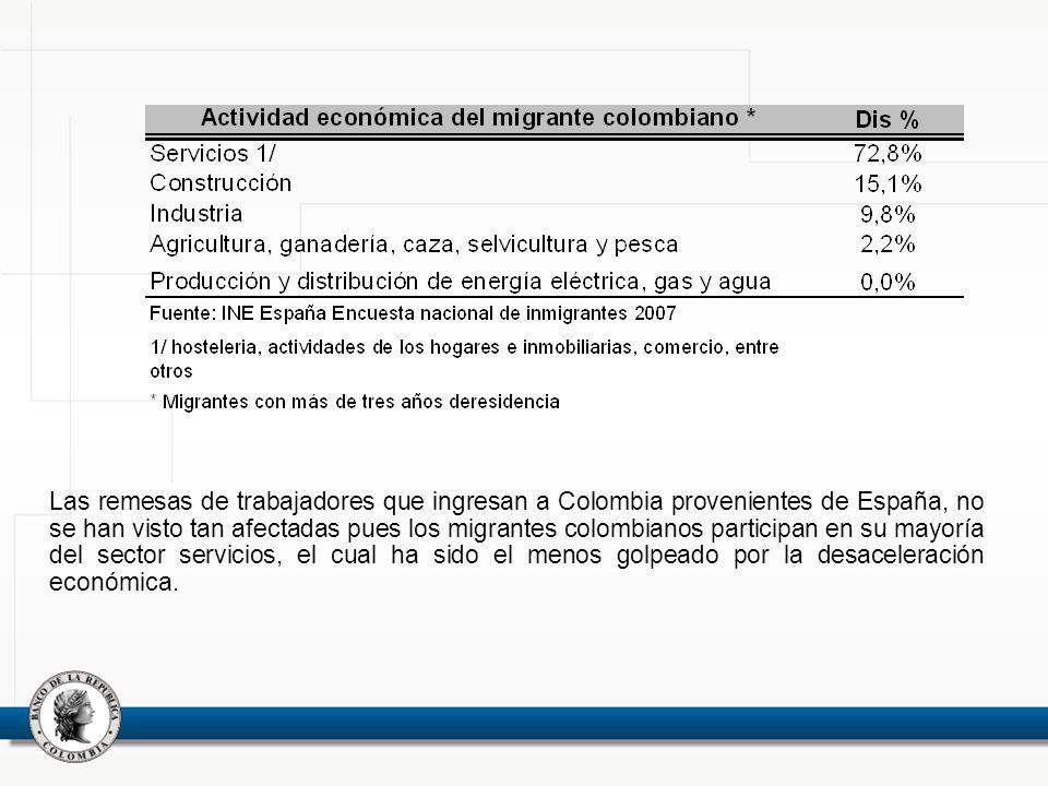Las remesas de trabajadores que ingresan a Colombia provenientes de España, no se han visto tan afectadas pues los migrantes colombianos participan en su mayoría del sector servicios, el cual ha sido el menos golpeado por la desaceleración económica.