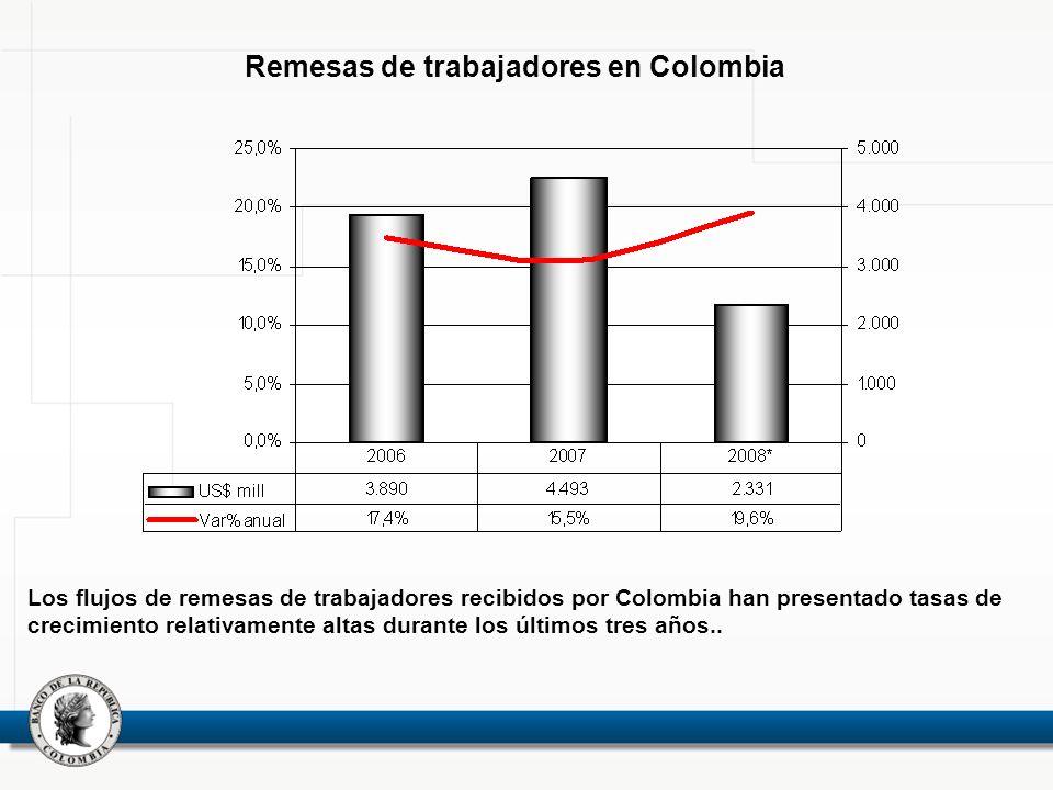 Remesas de trabajadores en Colombia