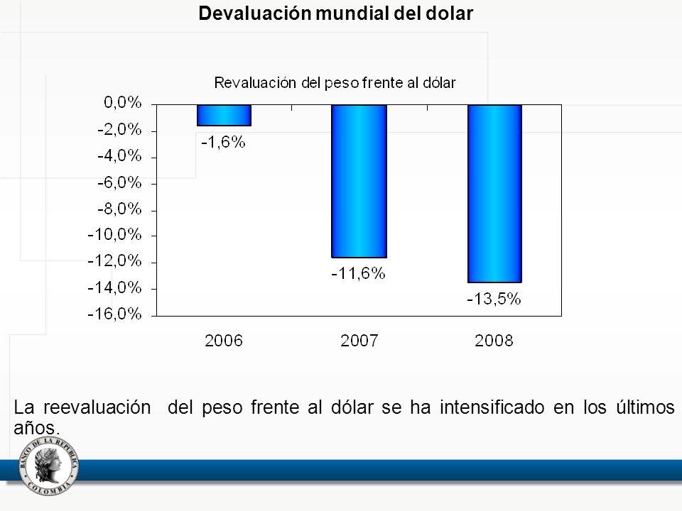 Devaluación mundial del dolar