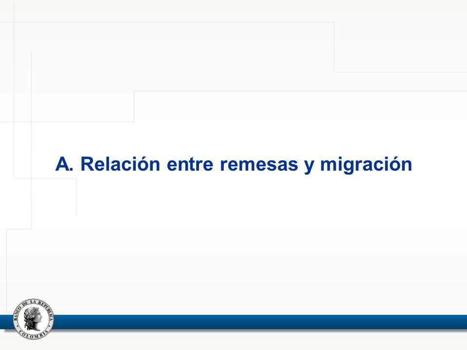 A. Relación entre remesas y migración