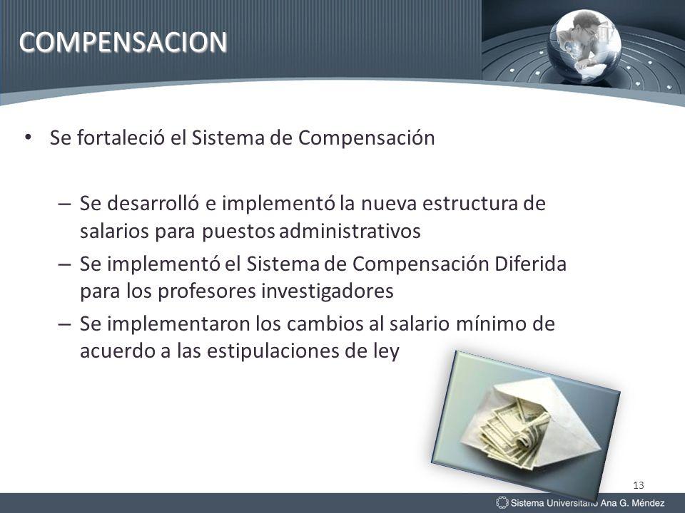 COMPENSACION Se fortaleció el Sistema de Compensación