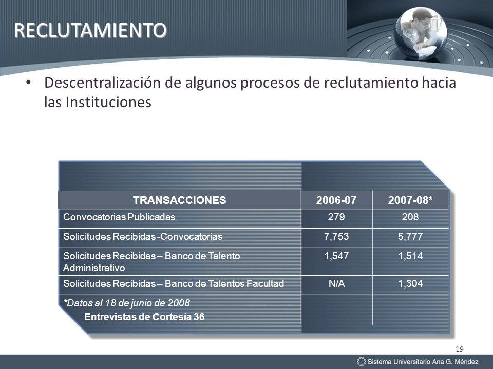 RECLUTAMIENTO Descentralización de algunos procesos de reclutamiento hacia las Instituciones. TRANSACCIONES.