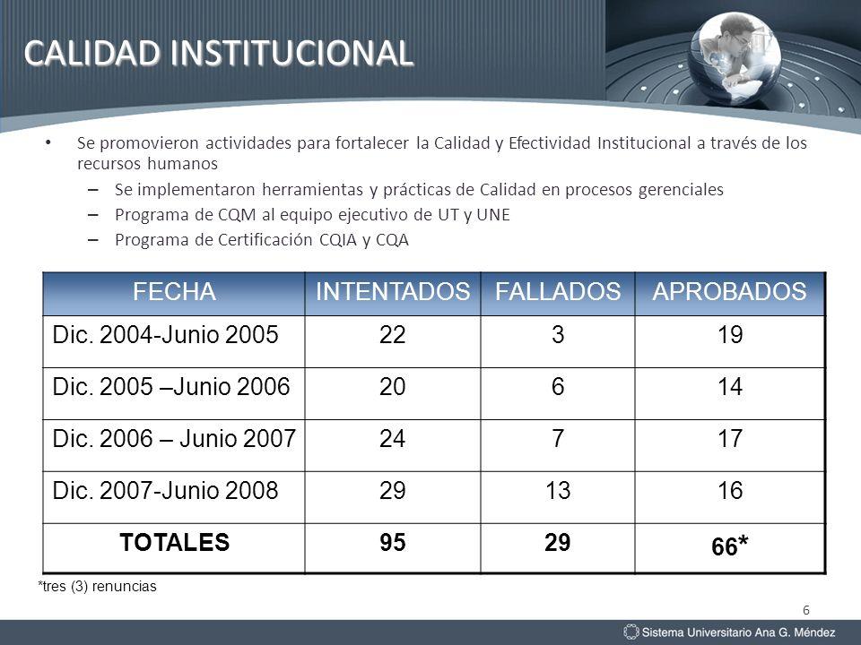 CALIDAD INSTITUCIONAL