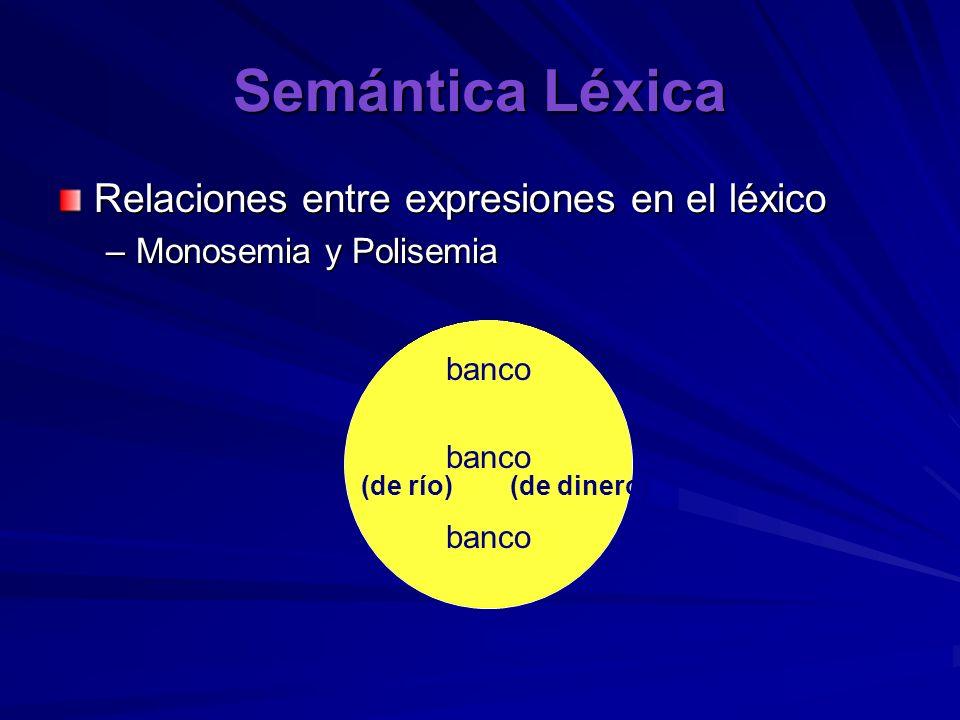 Semántica Léxica Relaciones entre expresiones en el léxico