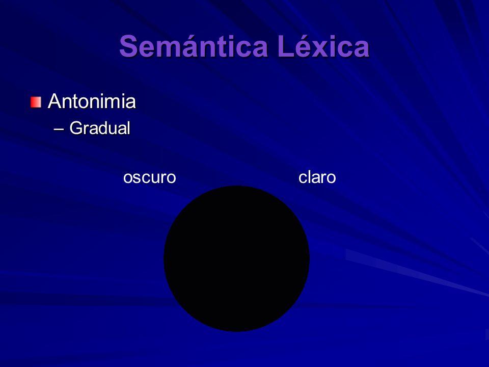 Semántica Léxica Antonimia Gradual oscuro claro