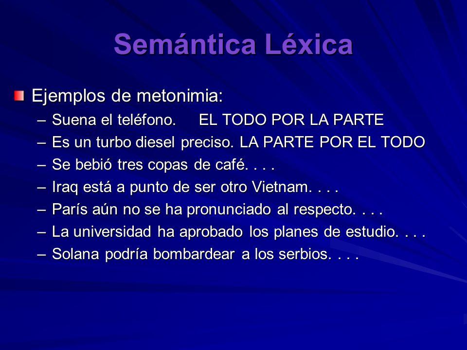 Semántica Léxica Ejemplos de metonimia: