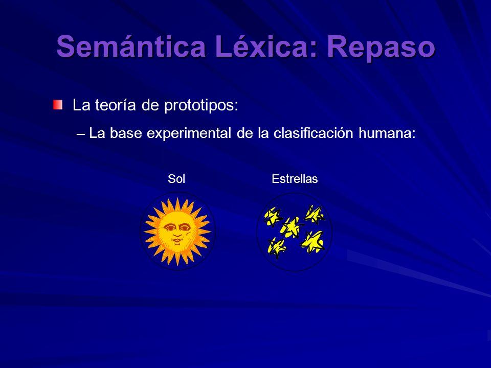 Semántica Léxica: Repaso