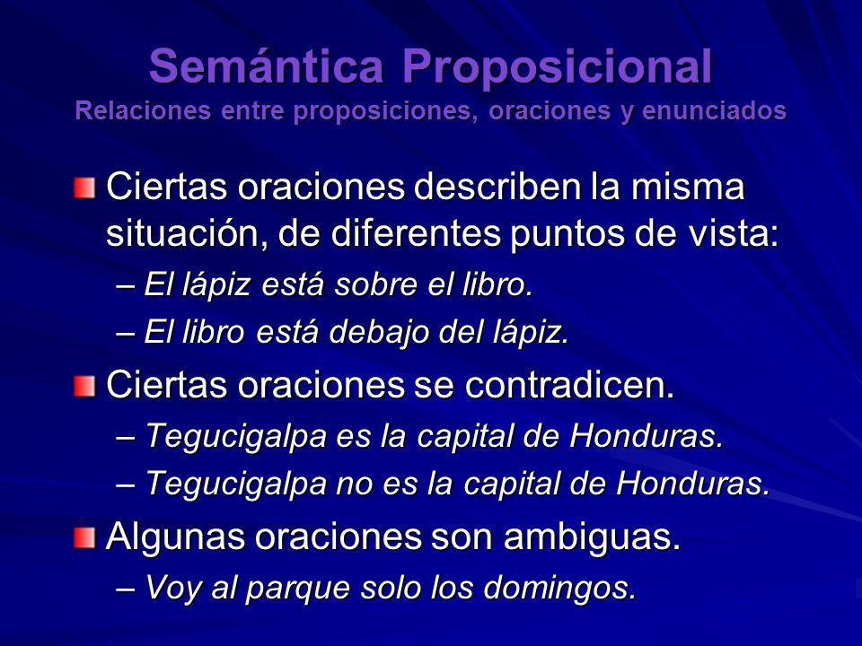 Semántica Proposicional Relaciones entre proposiciones, oraciones y enunciados