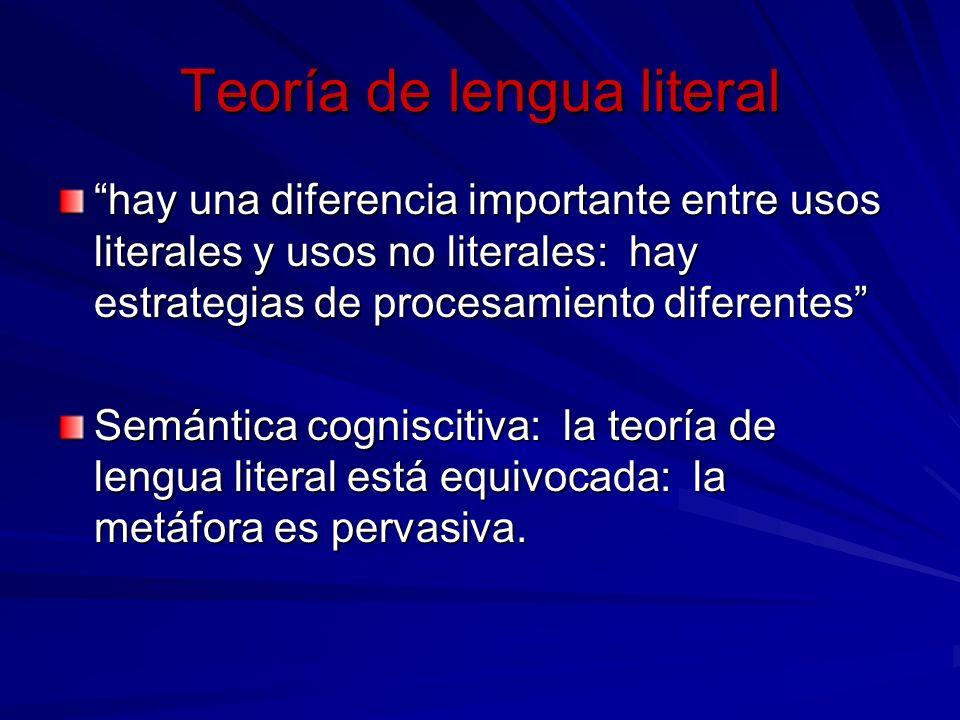 Teoría de lengua literal