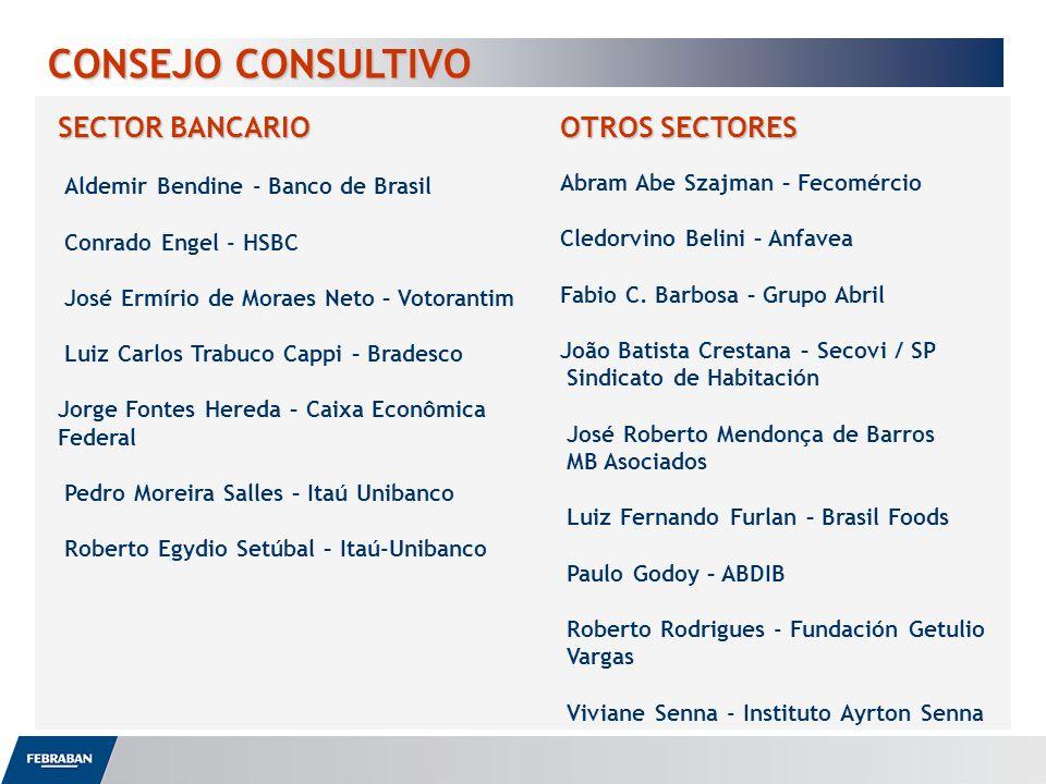 CONSEJO CONSULTIVO SECTOR BANCARIO OTROS SECTORES