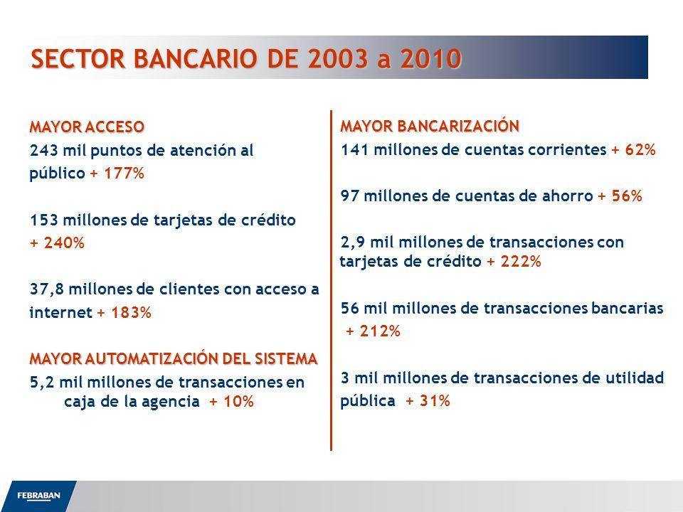 SECTOR BANCARIO DE 2003 a 2010 MAYOR BANCARIZACIÓN